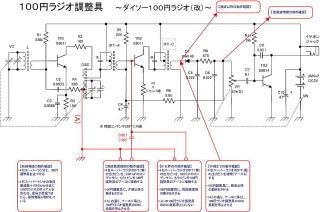 ダイソー 100円ラジオ