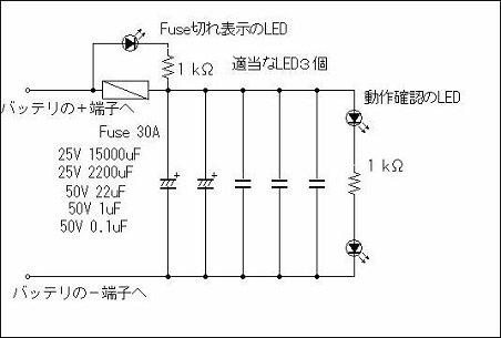 """自作""""ちからニンジン""""実証実験"""