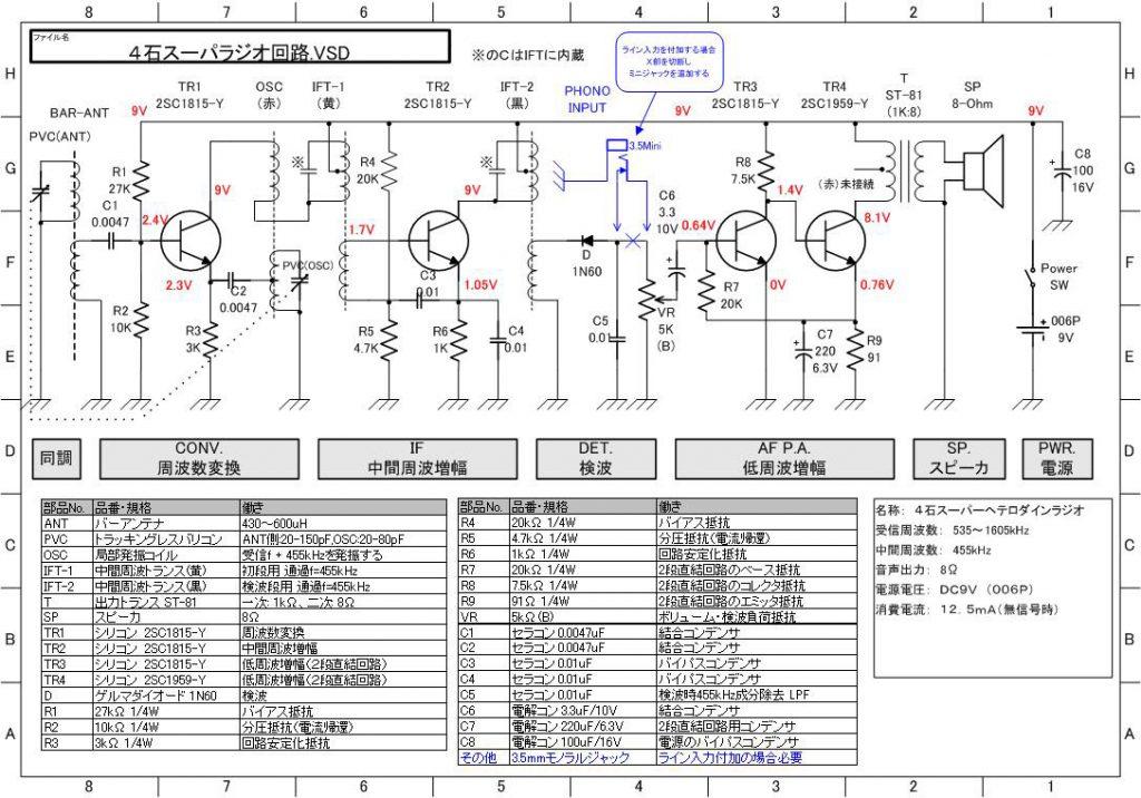 4石スーパーラジオ回路図 radio1ban