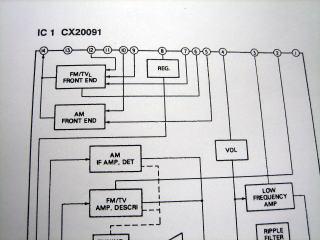 SONY CX20091 のブロック図