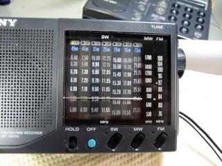 ICF-SW22