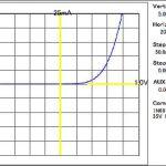 1N60 順方向特性波形