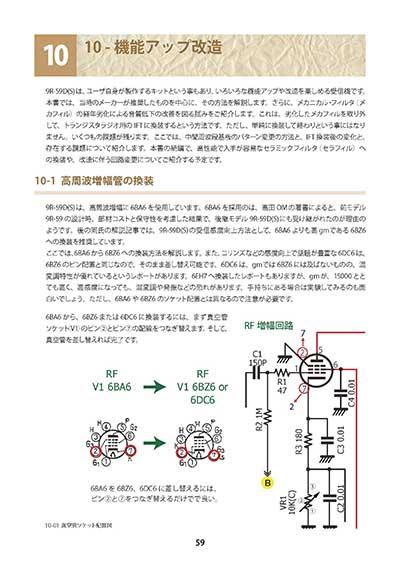 CD-14 TRIO 9R-59D(S)の完全分解&製作マニュアル〜第10章 機能アップ改造